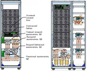ИБП UPS Vertiv (Emerson) (Liebert) EXM 60кВа