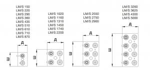 Аккумуляторная батарея 2В 710 Ач FIAMM LM Solar OPzS
