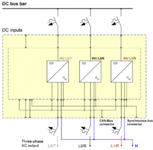Инвертор питания BIR INV222 9S/4.5 220/220
