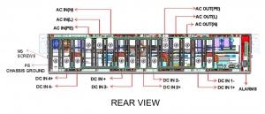 Инвертор питания BIR BRAVO 20S/10 220/220 STS