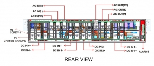 Инвертор питания BIR BRAVO 10S/10 220/220 STS