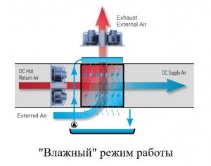 Модуль Liebert EFC EFC22060PX