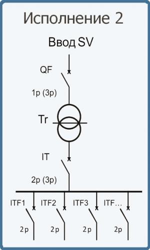 Трансформатор ТРО-2000М IP54 1ф