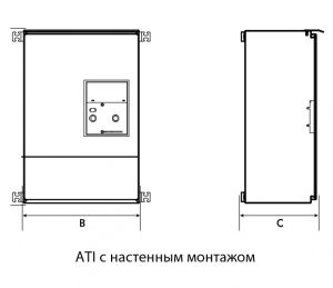 Панель переключения нагрузки ATI 400