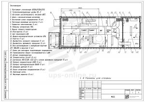Контейнерный модуль центра обработки данных двухсекционный МЦОД BIR 14кВт