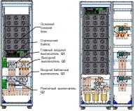 ИБП UPS Vertiv (Emerson) (Liebert) EXM 10кВа