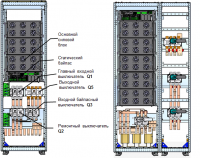 ИБП UPS Vertiv (Emerson) (Liebert) EXM 50кВа
