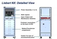 ИБП UPS Vertiv (Emerson) (Liebert) NXC 120 кВа