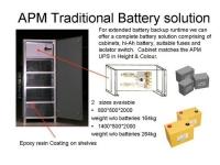 ИБП UPS Vertiv (Emerson) (Liebert) APM 180кВа