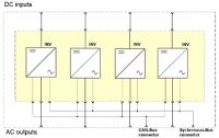 Инвертор питания BIR INV222 18S/15.75 48/220