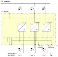 Инвертор питания BIR INV222 18S/15.75 60/220
