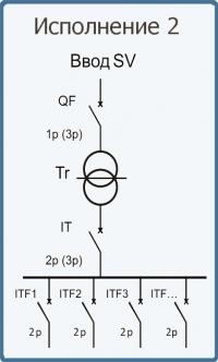 Трансформатор ТРО-1000М IP54 1ф