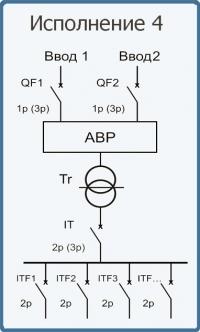 Трансформатор ТРО-10000М IP54 1ф