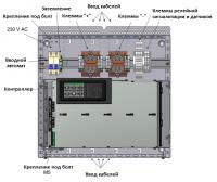 Блок питания BIR Flatpack2 Wallbox 60В 4кВт
